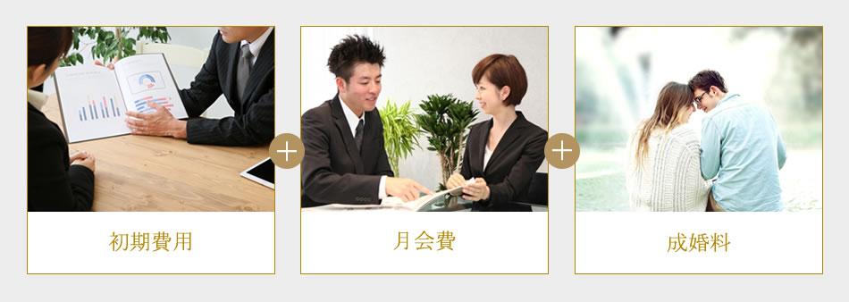 初期費用+月会費+成婚料イメージ